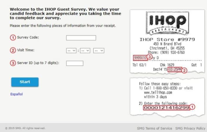 Talktoihop Survey process